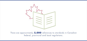 There are approximately 5,000 references to standards in Canadian federal, provincial and local regulations.