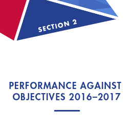 Section 2: Performance against objectives