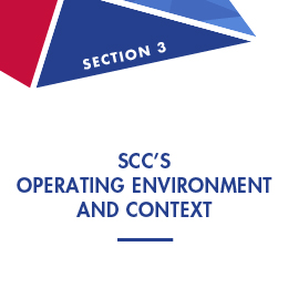 Section 3: SCC's Operating Environment and context