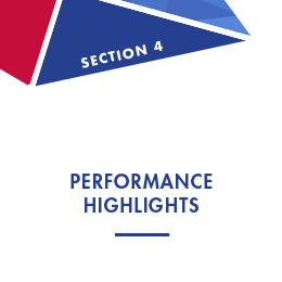 Section 4: Performance Highlights