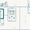 "Portion of ""Internet of Things"" Infographic"